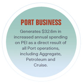 Port-Business-2018-(280)